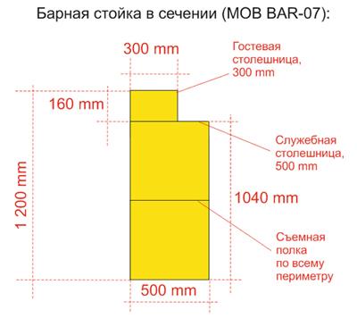 Dimensioni Bari